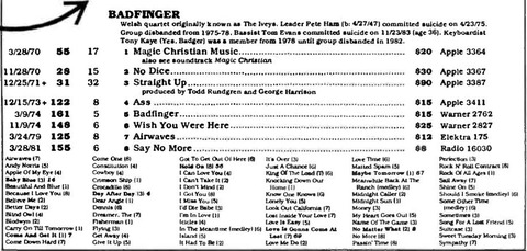 Joel Whitburn - Top Pop Albums 1955-1992 ad Dec 1992 badfinger