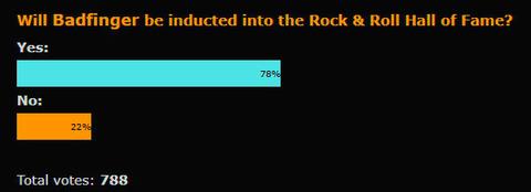 Badfinger Rock & Roll Hall of Fame
