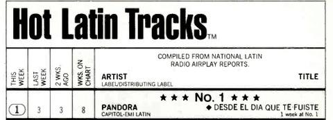 Billboard (1992-06-27)