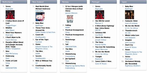 iTunes Top 10 Rock Songs 4