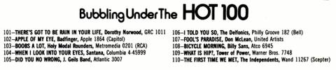 19740216 Billboard 25