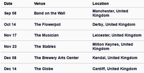 Badfinger 2016 tour 6