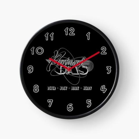Natural Gas Clock