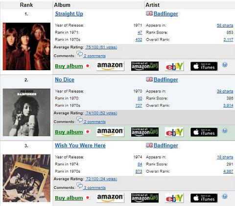 Badfinger best albums #1-3