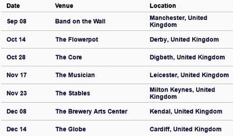Badfinger 2016 tour 7