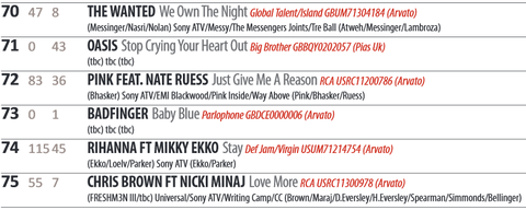 Official Singles Chart UK Top 100 - 12th October 2013 (73)