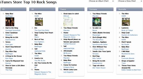 iTunes Top 10 Rock Songs 1