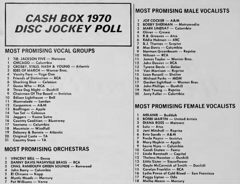 Cash Box 1970-07-04