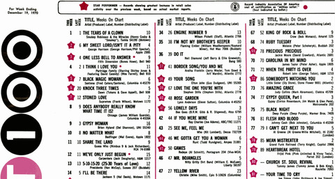 19701219 Billboard single