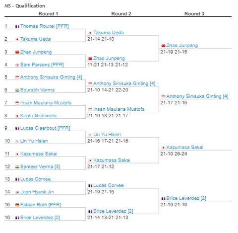 tournamentQ16MS