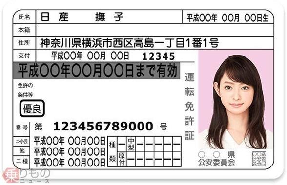 「犯罪者顔の免許証」防ぐには?証明写真のプロに聞く、きれいに撮られるコツ