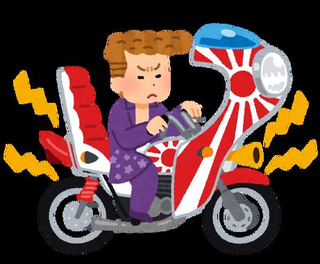 車とかバイクを吹かす奴なんなの?