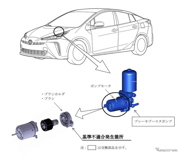 トヨタ「プリウス」、ブレーキ不具合でリコール