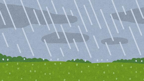 雨だからバイクには乗りません!とかいう似非バイカーwww