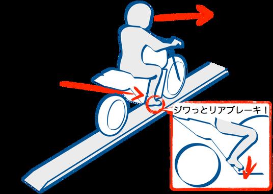 図3一本橋