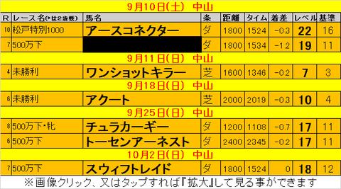 16-4中(ぼかし)