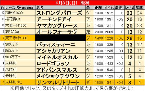 180408阪神ぼかし