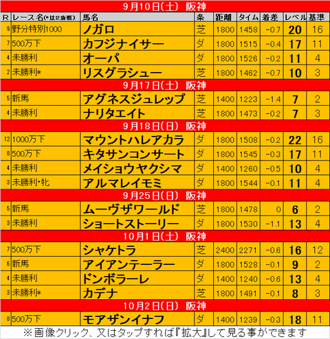 16-4阪