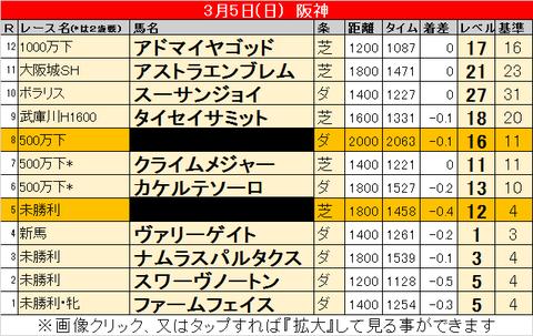 170305阪神ぼかし