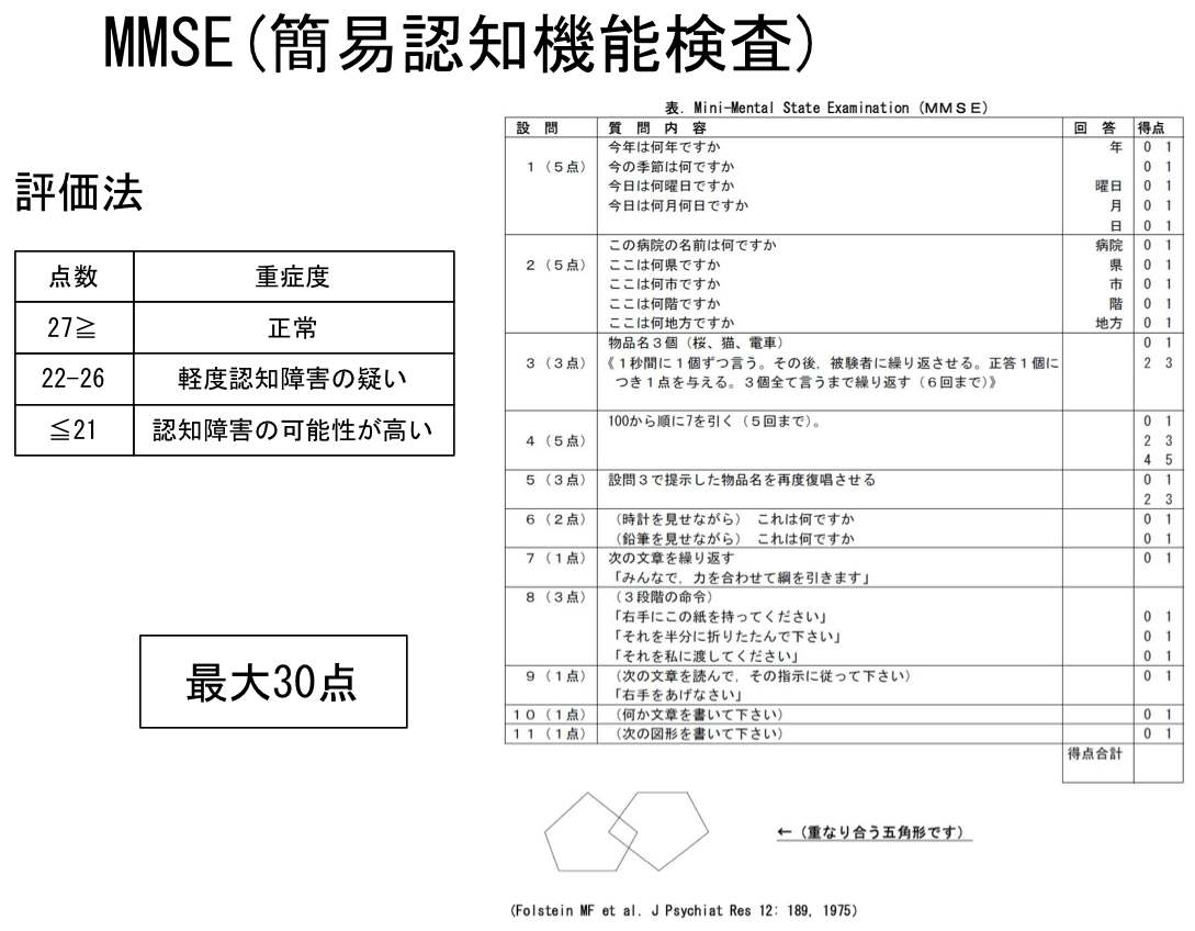 mmse in nursing This may involve use of tools such as mmse or amt on admission to  expert in delirium diagnosis, such as nurse, medical staff or general.