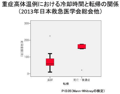 日本の研究