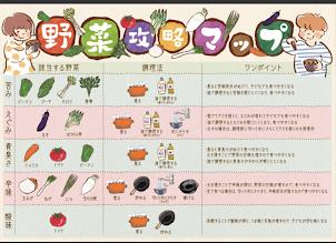 野菜攻略マップ