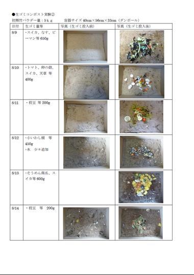 生ゴミコンポスト実験①-1