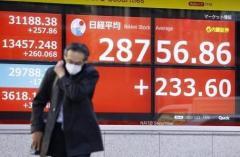 東証 バブル以来の高値回復、米株高で 終値は2万8756円