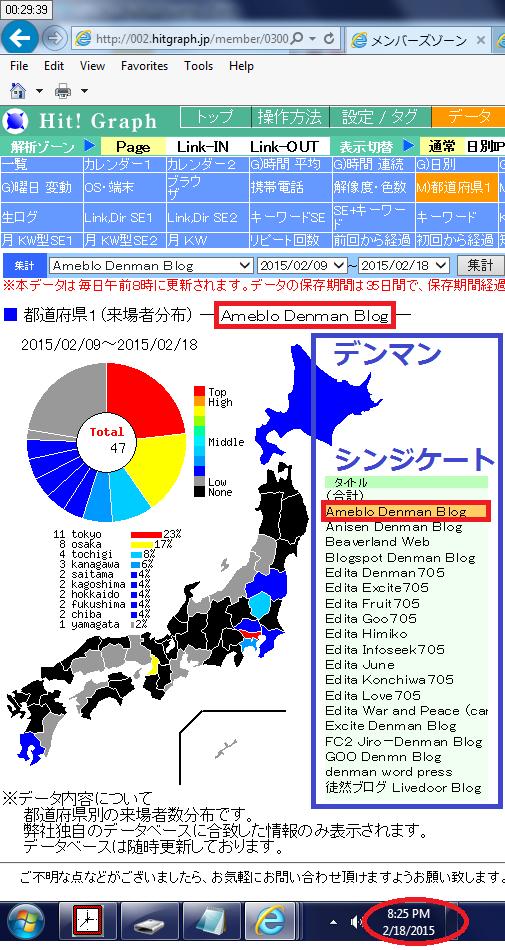 Hit Graph アメブロのデンマンのブログ の県別アクセス者記録 地図とパイグラフ (2015年2月9日から18日までの10日間)