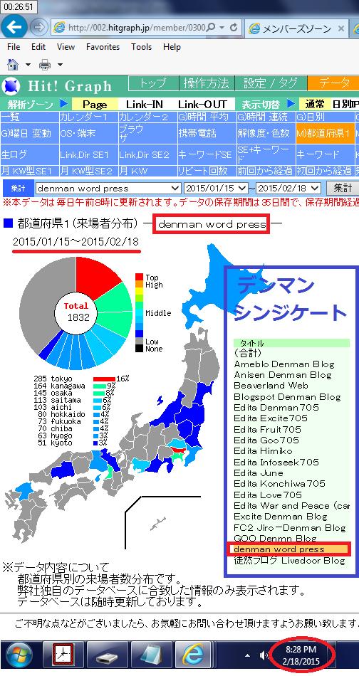 Hit Graph Denman Blog の県別アクセス者記録 地図とパイグラフ