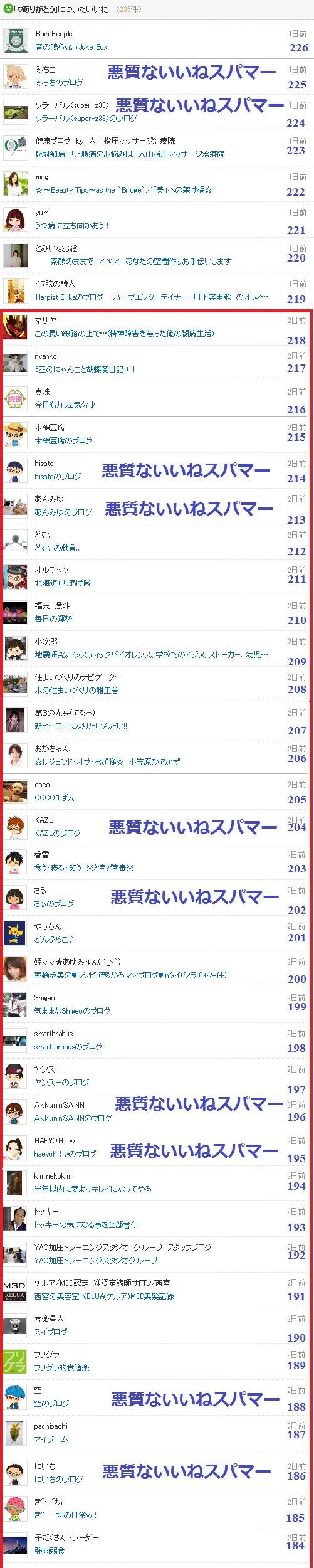 つぶちゃんは悪質スパマーのブログに付いた「いいねリスト2」