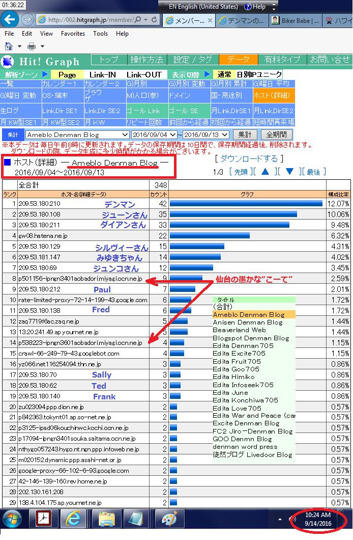 Hit Graph アメブロのデンマンのブログを訪れたネット市民のホスト名リスト