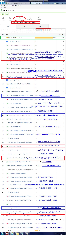 アメブロのデンマンのブログの「リンク元URL」のリスト