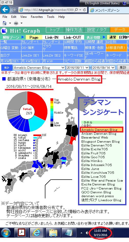 Hit Graph アメブロのデンマンのブログ の県別アクセス者記録 地図とパイグラフ (2016年8月11日から9月14日までの35日間)