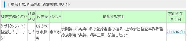 ー^)_旦~の株式談義:怪しい監査...