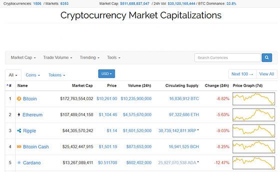 CoinMarketCap1