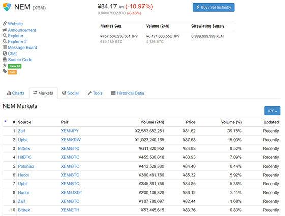CoinMarketCap4