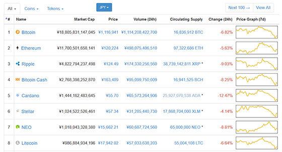 CoinMarketCap(1)