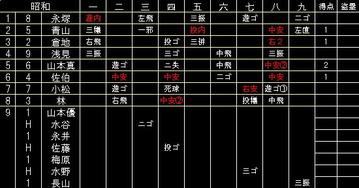0724昭和