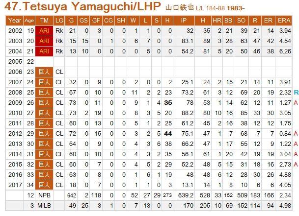 Tetsuya-Yamaguchi