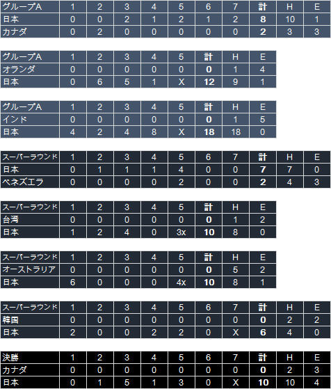 M-Japan01