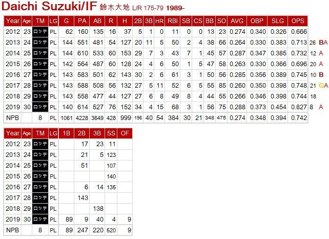 Suzuki-Daichi