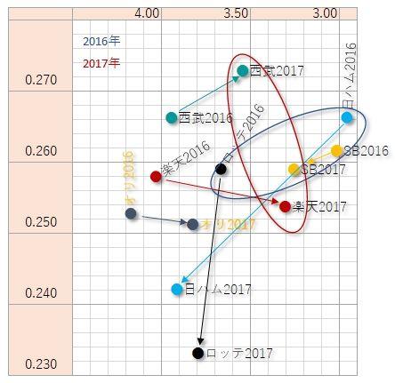MatrixPL2016-2017