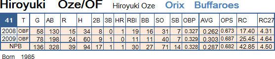 Oze-Hiroyuki