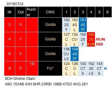 Ohtani-0724
