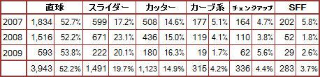 matsuzaka-03-02