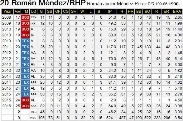 R-Mendez