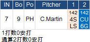 Ichiro-20150407