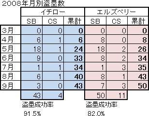 ichiro08-01-01