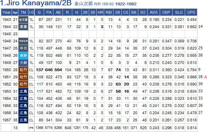 J-Kanayama